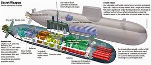 Submarine Matters  March 2015