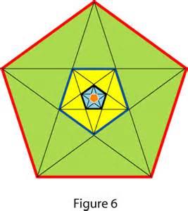How Many Diagonals in a Pentagon