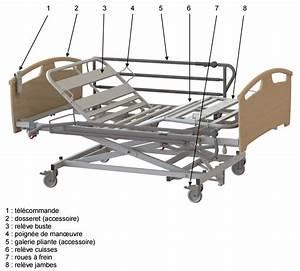 Lit Medicalise 120 : orkyn sotec lit m dicalis atlas 120 cm 2 fonctions ~ Premium-room.com Idées de Décoration