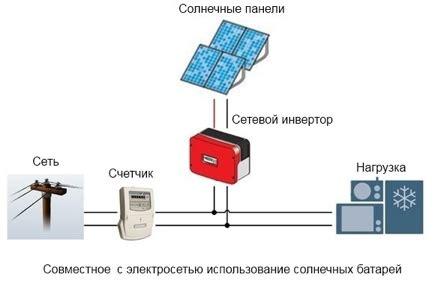Аккумуляторные батареи акб накапливают электроэнергию поступающую от ветрогенератора и солнечных батарей имеют емкость необходимую.