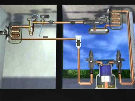 video   animation    refrigeration cycle