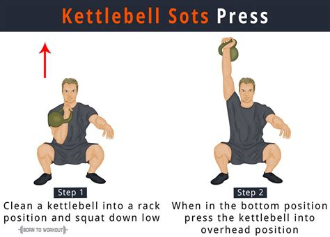 press sots kettlebell snatch benefits clean variations steps
