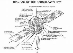 Keeping An Eye On Our Galaxy  An Overview Of Satellites