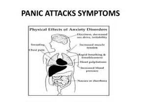 Anxiety Disorder: Symptoms, Diagnostic Criteria N Treatment