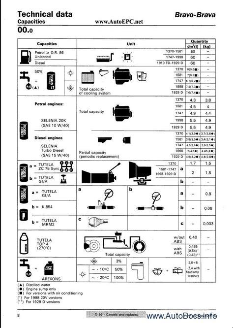 fiat bravo brava repair manual order