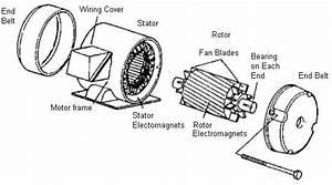 Kontrol Arah Dan Kecepatan Putaran Motor Ac 3 Phasa