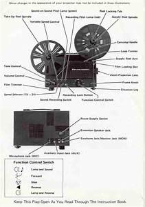 Bell  U0026 Howell Soundstar Xj Projector