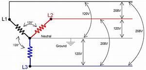 3 Phase Plug Wiring Diagram Australia