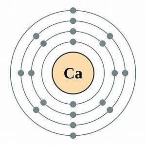 File Electron Shell 020 Calcium - No Label Svg