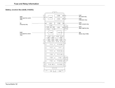 ford taurus fuse box diagram fixya