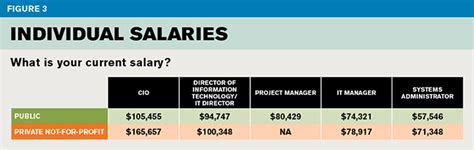 it desk support salary 2016 it salary and job satisfaction survey results