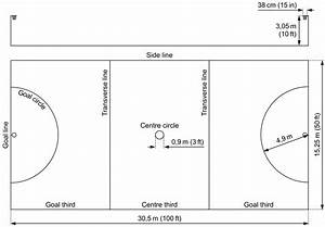 File Netball Field Diagram -en Svg