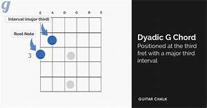 22 Basic Guitar Chords For Beginners With Diagrams  Tabs