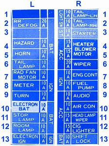 Nissan Pulsar 1997 Fuse Box  Block Circuit Breaker Diagram