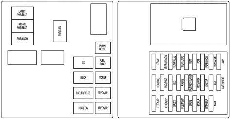 Cadillac Ct Fuse Diagram by Cadillac Cts 2009 Fuse Box Diagram Auto Genius