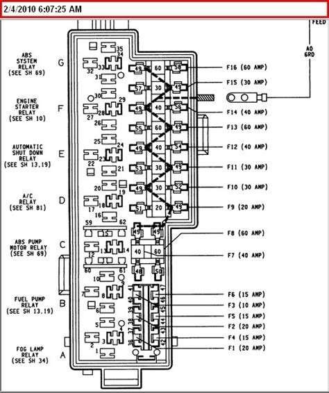 chassis wiring diagram 1994 jeep auto electrical wiring