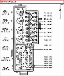 1994 Jeep Grand Cherokee Fuse Box   33 Wiring Diagram Images