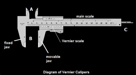 Diagram Of Vernier Caliper by Vernier Caliper Reading Exercises With Answers Pdf