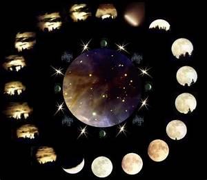 In Welchem Zeichen Steht Der Mond : oele sternzeichen ~ Lizthompson.info Haus und Dekorationen