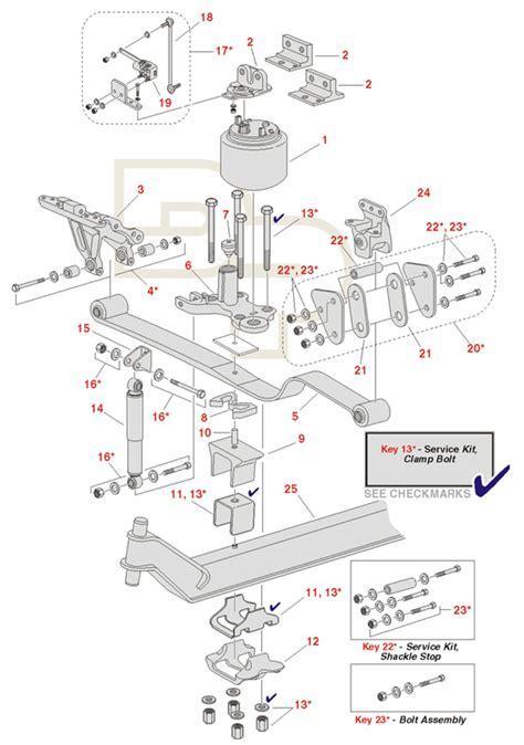 volvo truck parts diagram 100 volvo truck parts diagram volvo prosis 2017