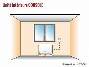 Installation Clim Reversible : split console gainable les unit s int rieures de clim ~ Premium-room.com Idées de Décoration