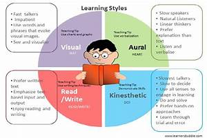 creative writing games for elementary students we must do your homework every day related studies about creative writing