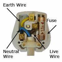 Euro Wall Plug Wiring Diagram : s tta euro stickpropp p en maskin utrustad med engelsk ~ A.2002-acura-tl-radio.info Haus und Dekorationen