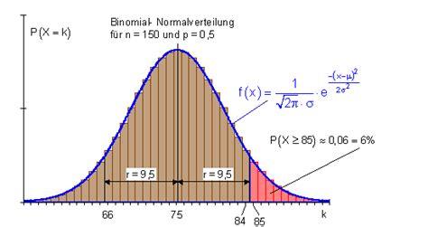 normalverteilung aus der binomialverteilung