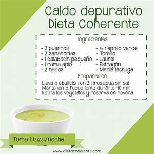 Dieta para retención de líquidos y edemas
