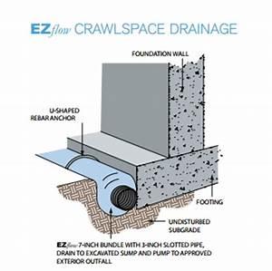 Easy Flow Drainage : ezflow drain products huntsville al southeastern home solutions ~ Frokenaadalensverden.com Haus und Dekorationen