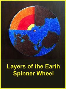Good Ideas  My Last And Earth Science On Pinterest