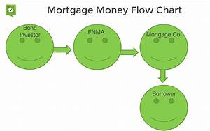 2017 Guide To Mortgage Rates