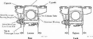Tilt And Power Telescopic Steering Column