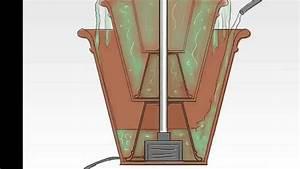 springbrunnen selber bauen springbrunnen bauen youtube With französischer balkon mit pizzaofen grill garten