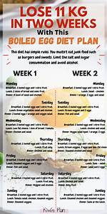 Boiled Egg Diet Diet Plan Weight Loss Egg Pin On Healthy Diet