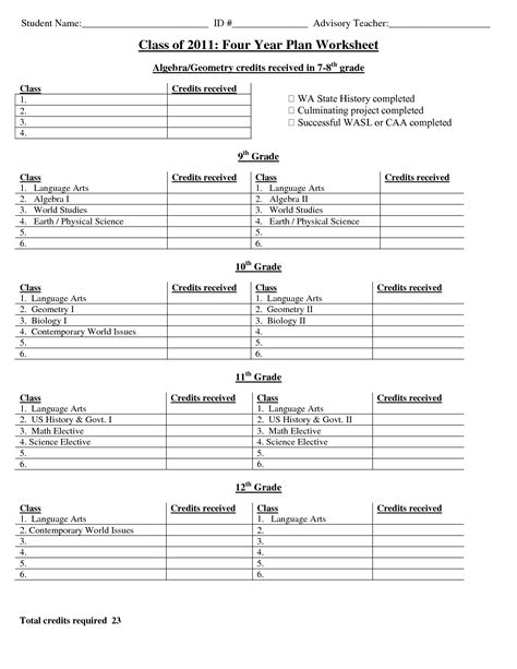 college selection spreadsheet 10 best images of 5 year plan worksheet high school