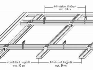 Knauf Decke Abhängen : knauf d mmung und beplankung ~ Orissabook.com Haus und Dekorationen