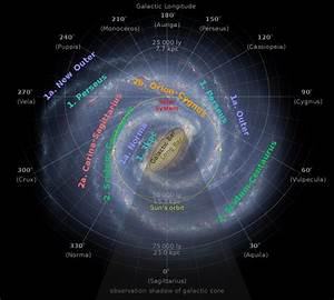 Ten Amazing Facts About The Milky Way Galaxy | Irene W ...