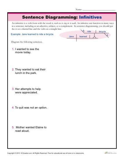 sentence diagramming activity interjections activities