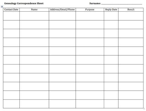 Genealogy Correspondence Sheets How Do I Get Started