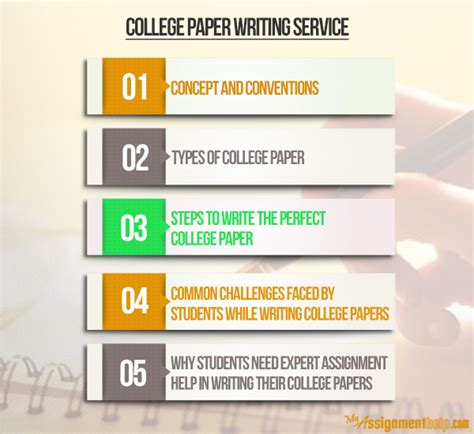 Paper Writing Service College by College Paper Writing Services To Help With Writing