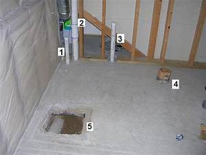 basement rough in questions With how to install bathroom in basement with rough in