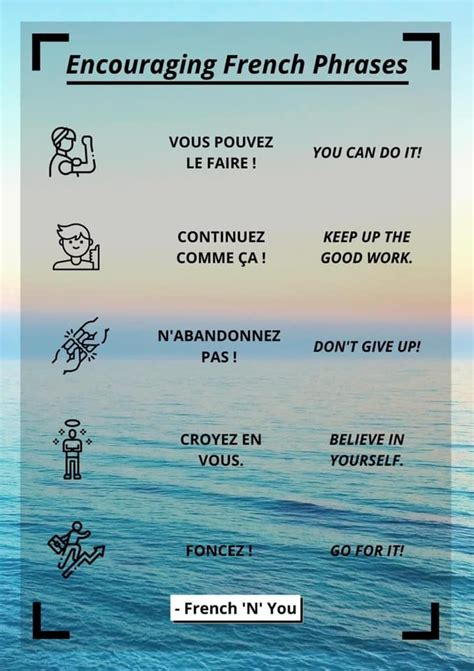 Pin by Maribel Osa on Learning French   Basic french words ...