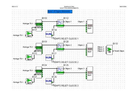 Schema Cablage Automate Zelio