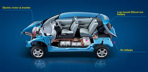auto body repair training 2012 nissan leaf electronic toll collection 2013 nissan leaf cutaway boron extrication