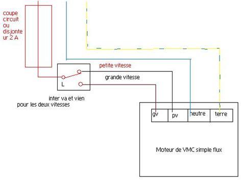 schema cablage vmc simple flux