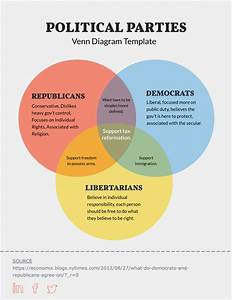 17 Totally Free Venn Diagram Templates  U2013 Towards Data Science