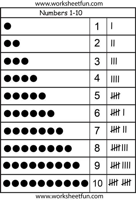 tally marks  worksheet  printable worksheets