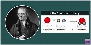 Dalton U0026 39 S Atomic Theory