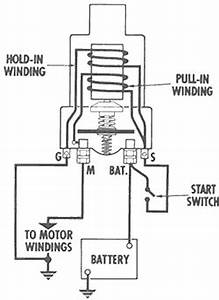 How To Wire A Starter Solenoid